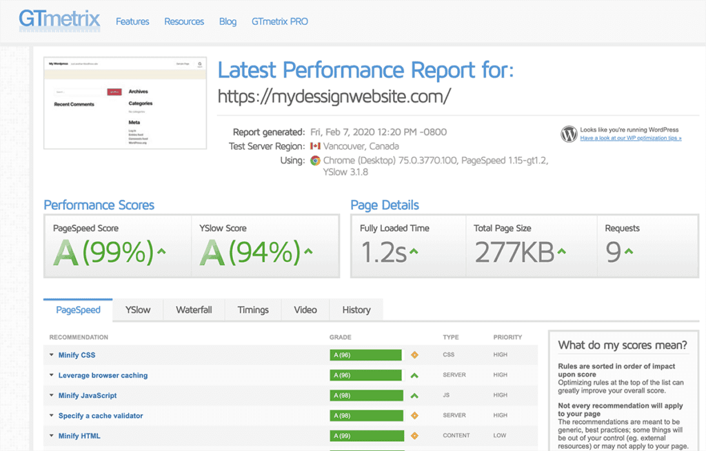 GTmetrix Page Speed Performance Review