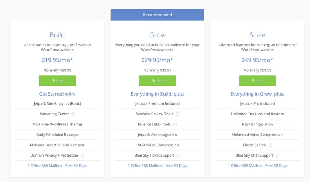 Bluehost Review WP Pro
