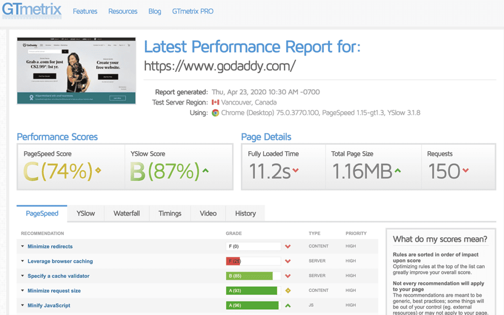 GoDaddy GTmetric performance 2020