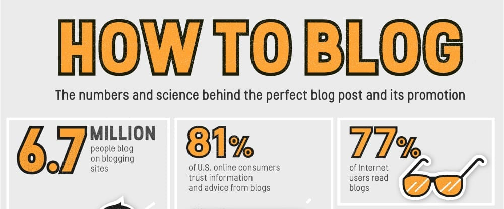 How to blog [Infographic]