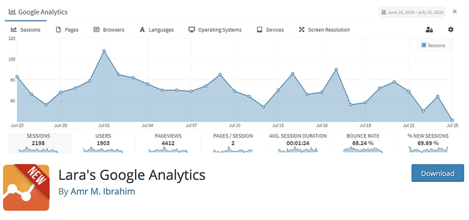 8 Best Free Google Analytics Plugins for WordPress (Hand Picked 2021)