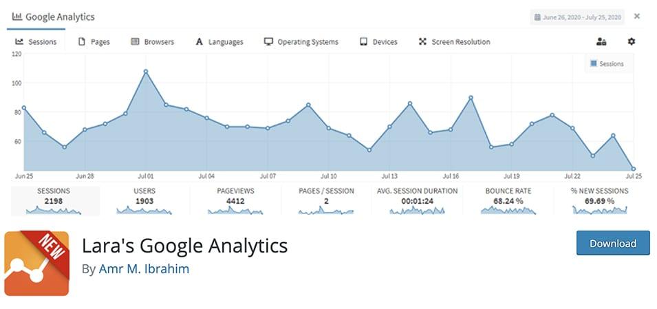 8 Best Free Google Analytics Plugins for WordPress (Hand Picked 2021)