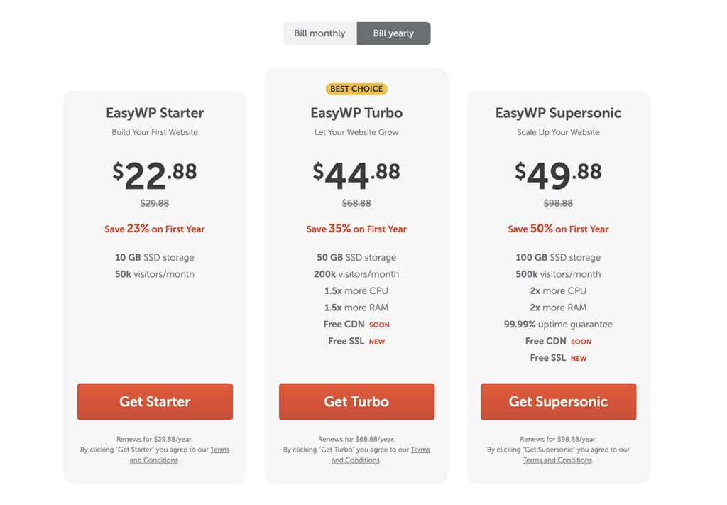 namecheap pricing with promo discount