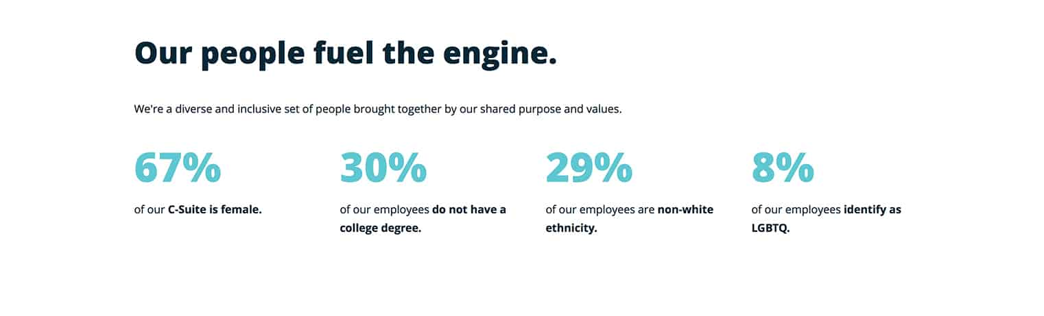 wpengine our people scale